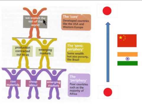 world systems theory essay