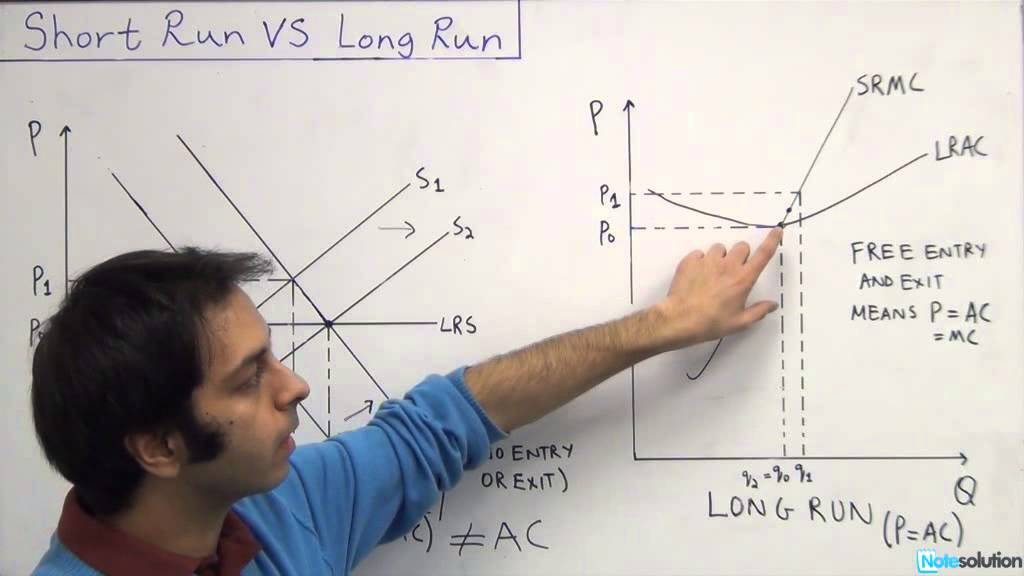 long run vs short run Start studying what is the difference between the short run and long run learn vocabulary, terms, and more with flashcards, games, and other study tools.