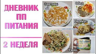 ПП МЕНЮ на ДЕНЬ| РАЦИОН за 2 НЕДЕЛЮ| yulyafpi