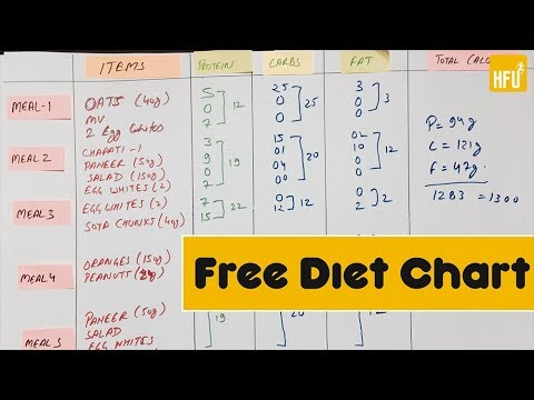 Diet chart for lose fat Lose 4 kg fat in a month- in hindi - YouTube