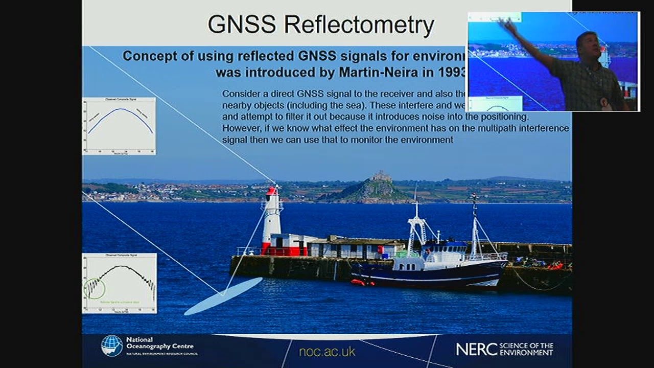Image from Low Cost GNSS Tide & Sea Level Measurements - LoCTIPS