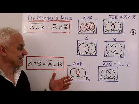 Boolean Algebra And Set Theory | Math Foundations 259 | N J Wildberger