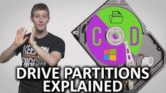 What are Drive Partitions?