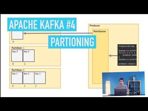 Apache Kafka - YouTube