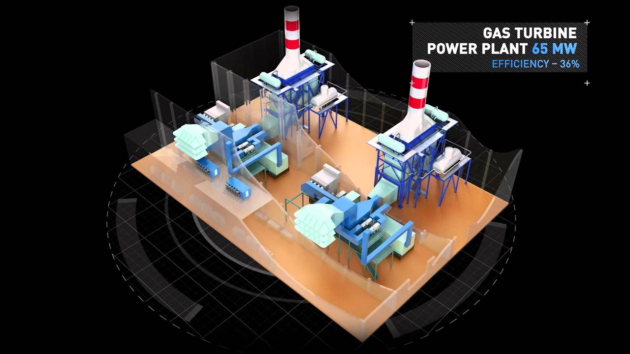 Gas turbine power station 32 MW