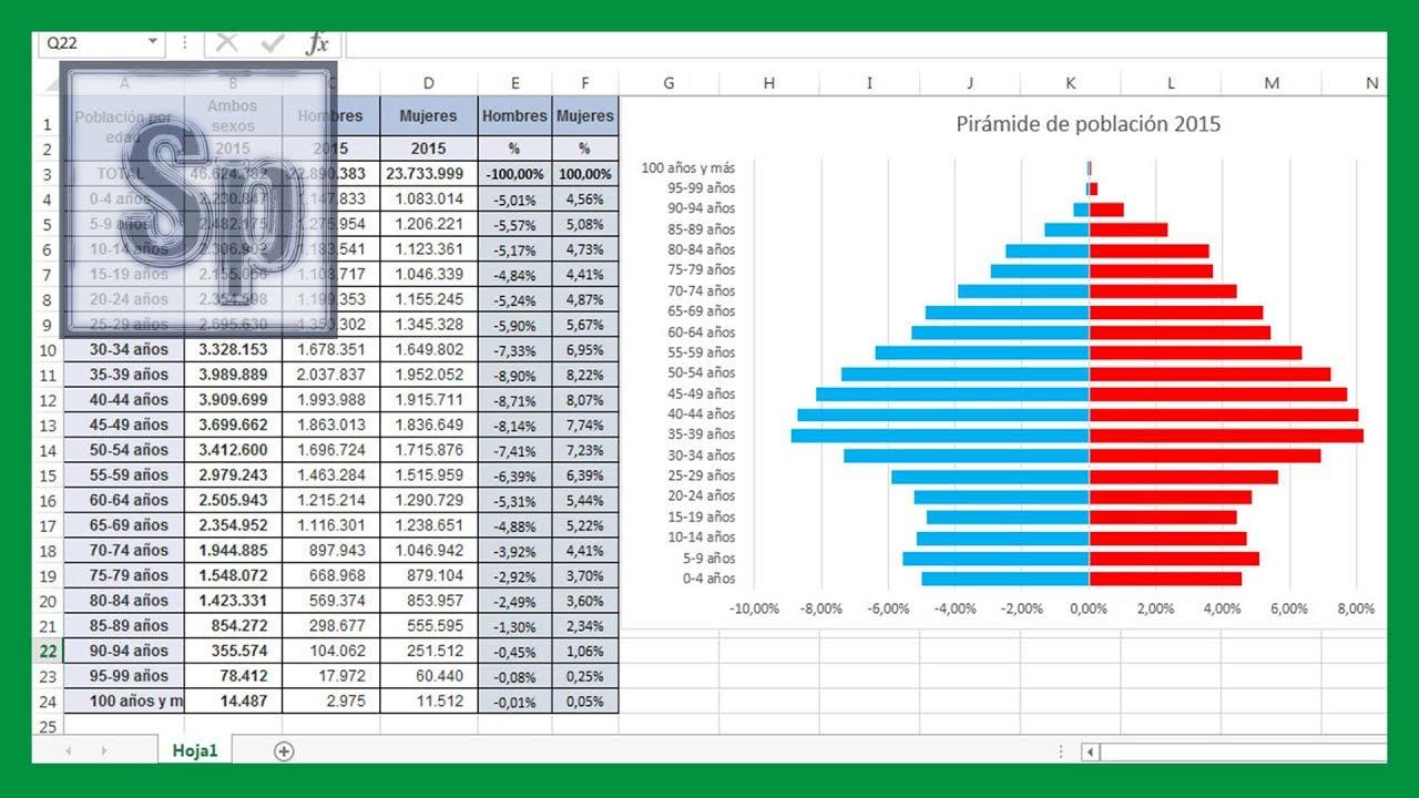 Excel - Pirámide de población en Excel. Pirámide poblacional en ...