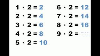 таблица умножения 2 www.kids-eshop.com как выучить таблицу умножения.