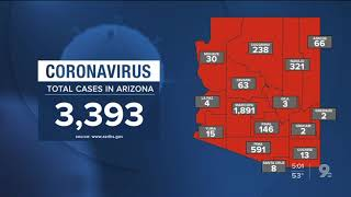 3.000+ COVID-19 cases in Arizona, 108 deaths