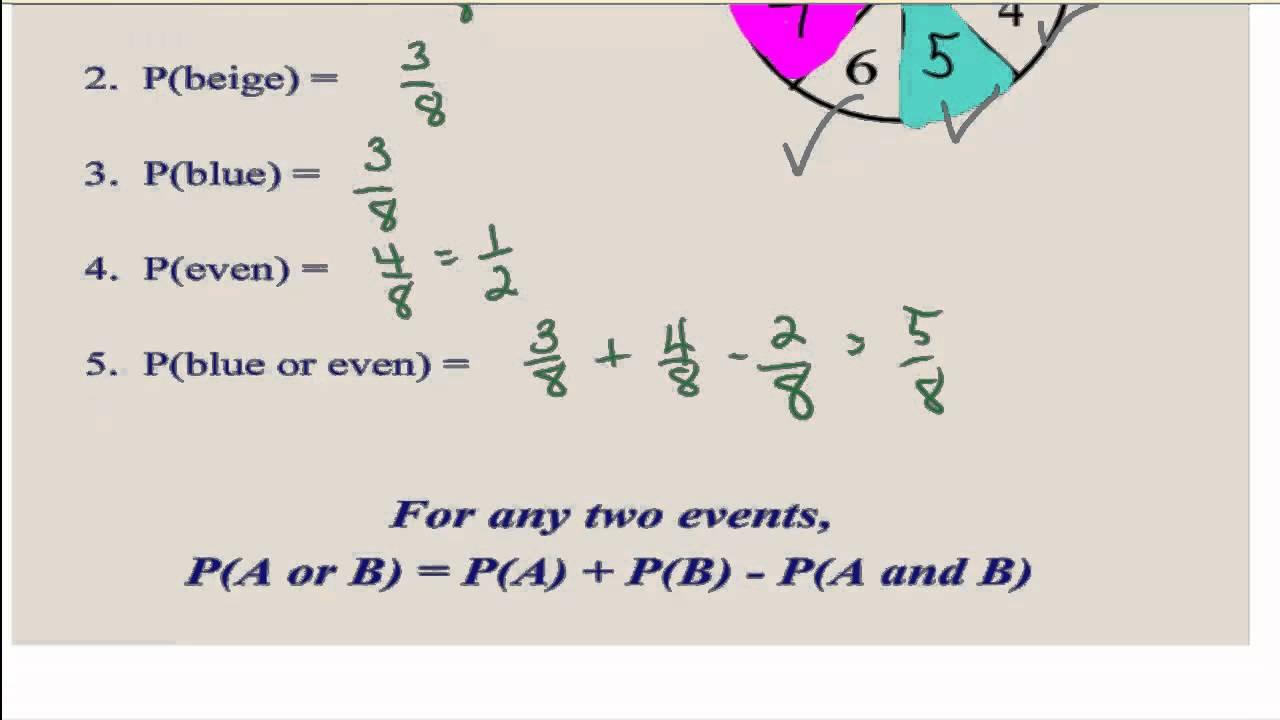 Probability Of Multiple Events Worksheet - Gialdini Worksheets
