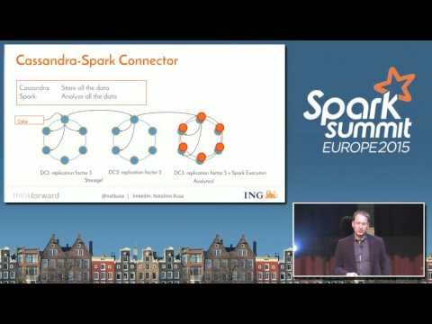Real Time Anomaly Detection with Spark ML an Akka
