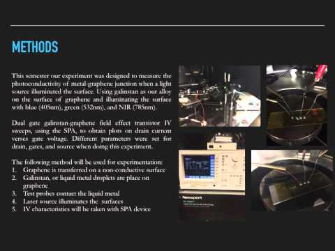 Graphene Photodetector   Video1
