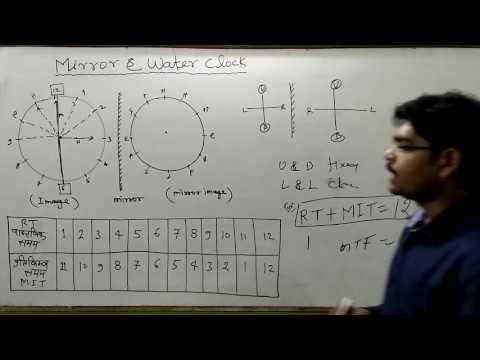 दर्पण और जल प्रतिविबम(घडी )!!mirror and water clock