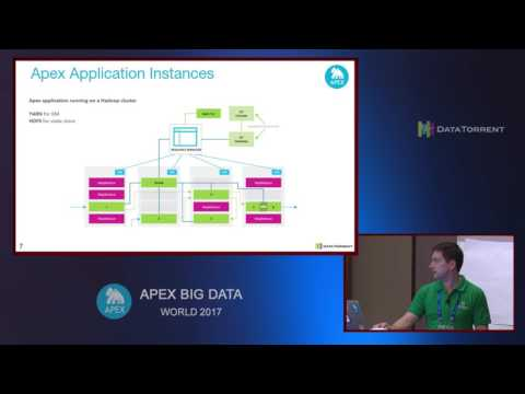 Visualizing Big Data Applications in Real-Time (Applications Track) @ Apex Big Data World 2017, Pune