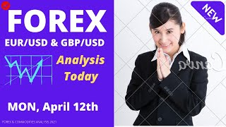 BUY !!! EURUSD and GBPUSD Intraday Analysis for Monday April 12, 2021 by Nina Fx