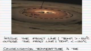 ASTR 1P02 CLIP 49: Formation Of The Solar System