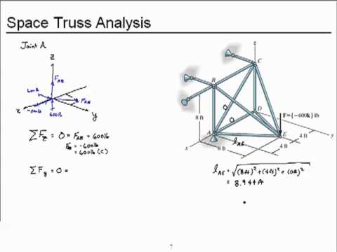 6. 5 space trusses a space truss consists of members joined.