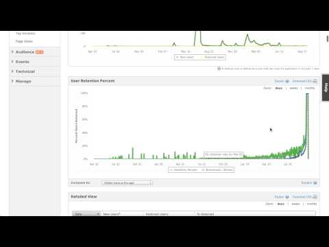 Introduction to Flurry Analytics