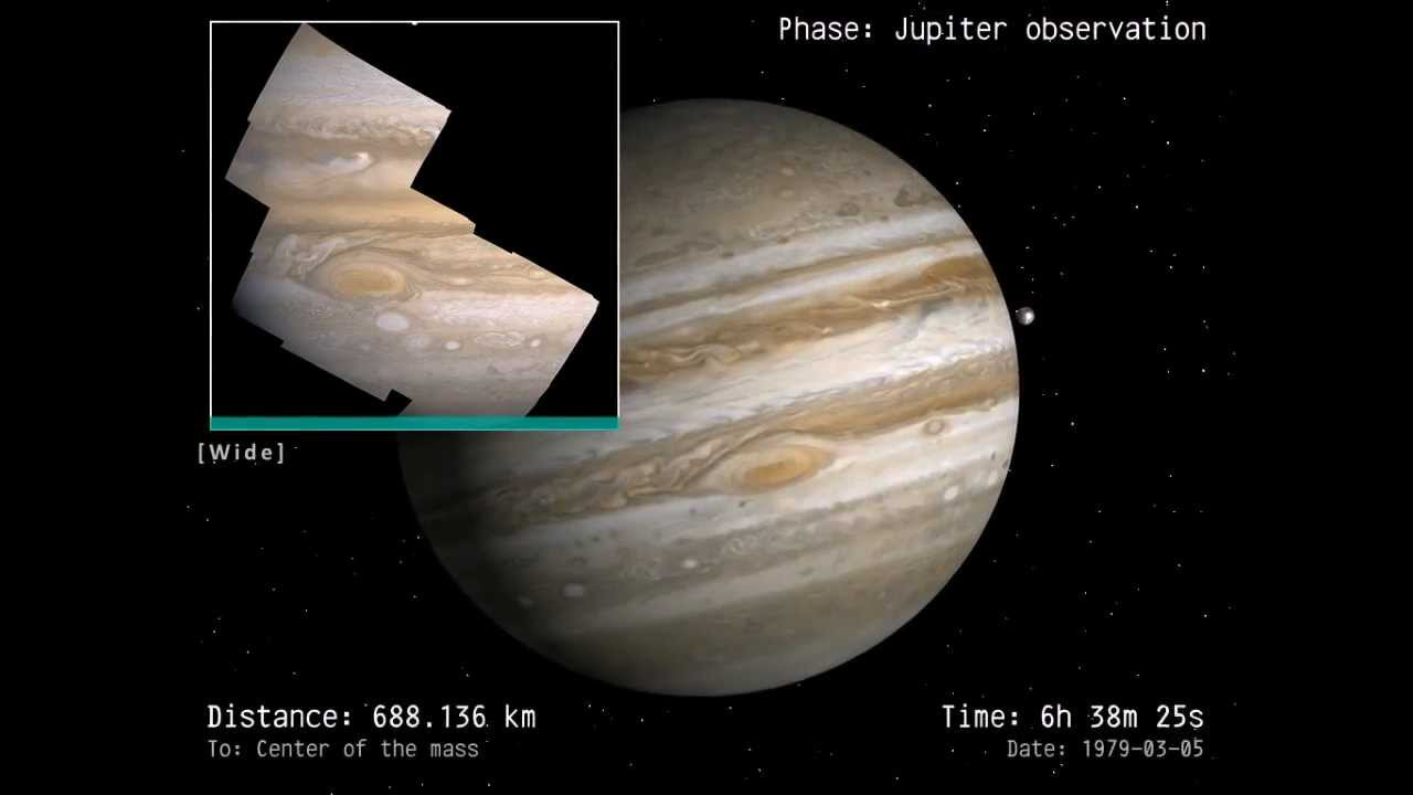voyager1 flyby near jupiter and his moons visualization