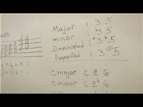 Classical Guitar Lessons : How Do You Write Chords on Sheet Music?