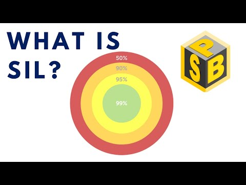 What is SIL? A Crash Course