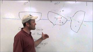 Stability Unit Part 1  Introduction to Stability