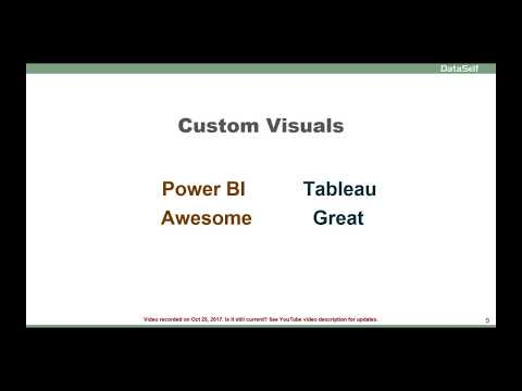 power-bi-vs-tableau:-custom-visuals