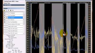 Tour de France 2009 Stage 17 Power Video Analysis from CycleOps Power and Danny Pate