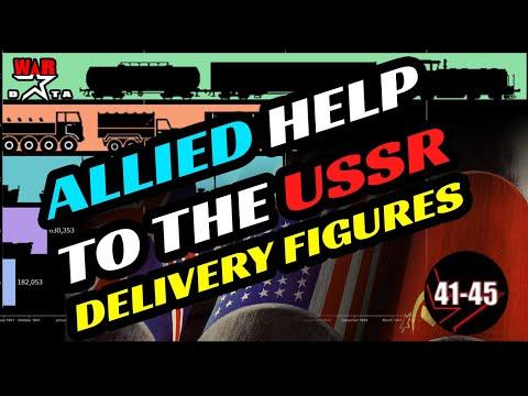 Evolution of Lend-Lease Deliveries 1941-1945 | The Strange Alliance