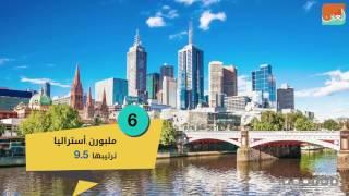 أغلى 10 مدن بالعالم للإقامة في 2017..  منها 4 آسيوية
