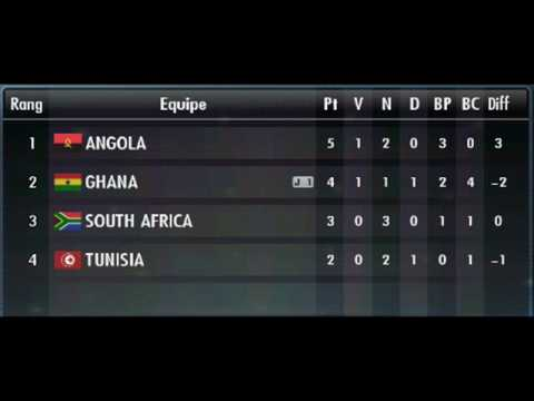 CAF groupe A