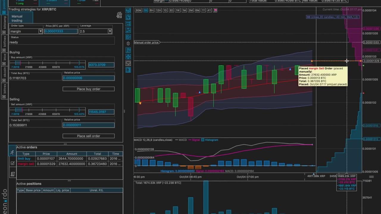 leonardo bitcoin di trading bot