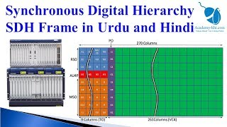 SDH Synchronous Digital Hierarchy in Urdu and Hindi