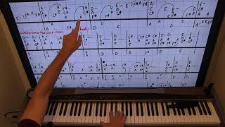 Piano Lesson  Hurricanes And Hand Grenades By Ear