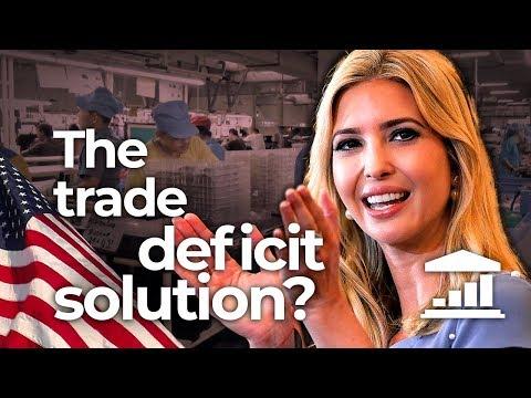 How Can Trump DECREASE the US Trade DEFICIT? - VisualPolitik EN