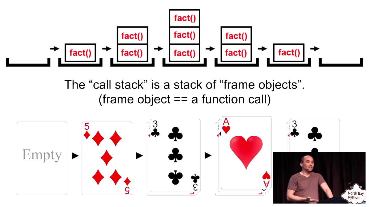 Image from Recursion for Beginners: A Beginner's Guide to Recursion