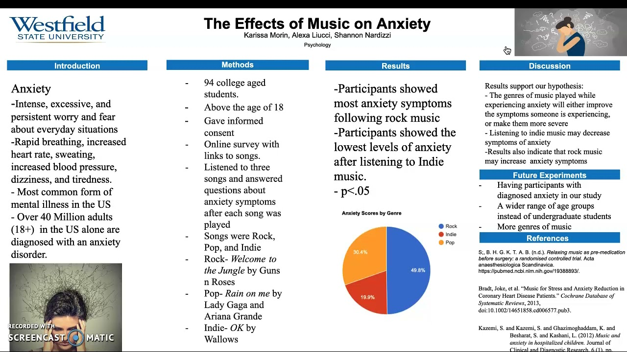 The effects of music on anxiety