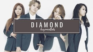 「breyomicollabs」 f(x) - Diamond