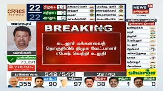 2019 vidhan sabha election results - 7 часов