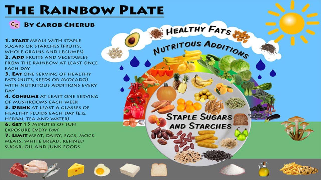 Rainbow Sherbet Punch Recipes