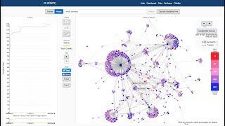 IU tools show how some news -- real and fake -- goes 'viral' thumbnail