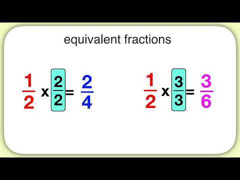 Finding Equivalent Fractions Using Multiplication