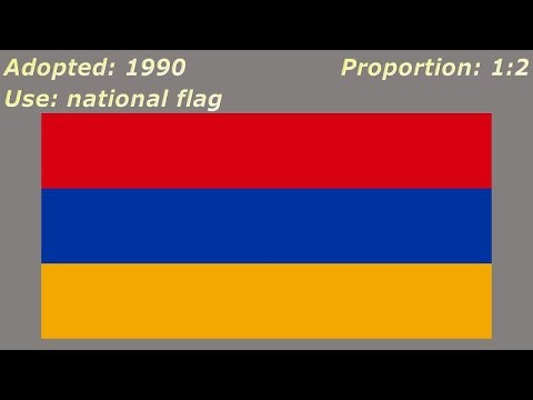 Flags Of Armenia