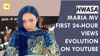 Hwasa Maria MV Views Evolution in First 24 Hours On YouTube | Mamamoo Hwasa Maria Views In 24 Hours