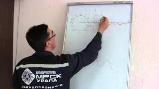 видео Почему переменный ток