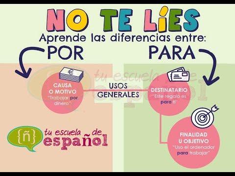 aprender-español:-clase-en-directo-sobre-las-preposiciones-por-y-para-(nivel-intermedio)
