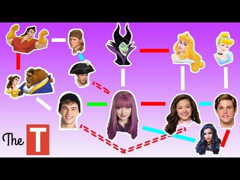 Explaining The Confusing Descendants 2 Family Tree