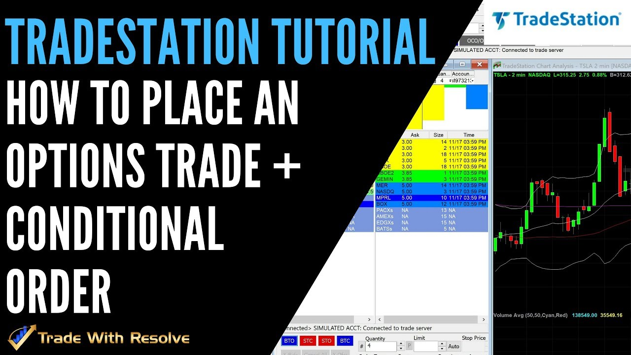Tradestation options tutorial