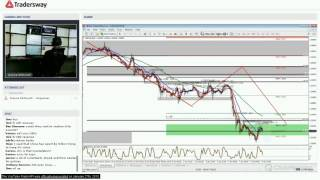 Forex Trading Strategy Webinar Video For Today: (LIVE Thursday January 5, 2017)