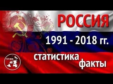 Россия 1991-2018. Статистика