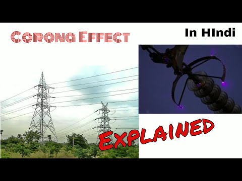 Corona effect in transmission line (In Hindi)